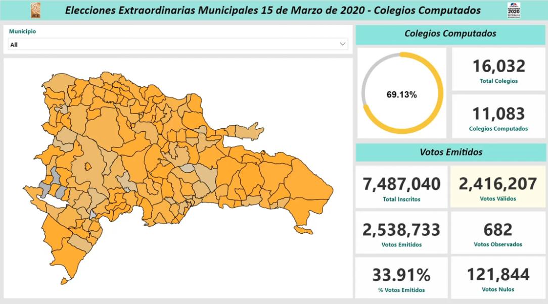 Captura de pantalla de colegios computados en el municipio AII