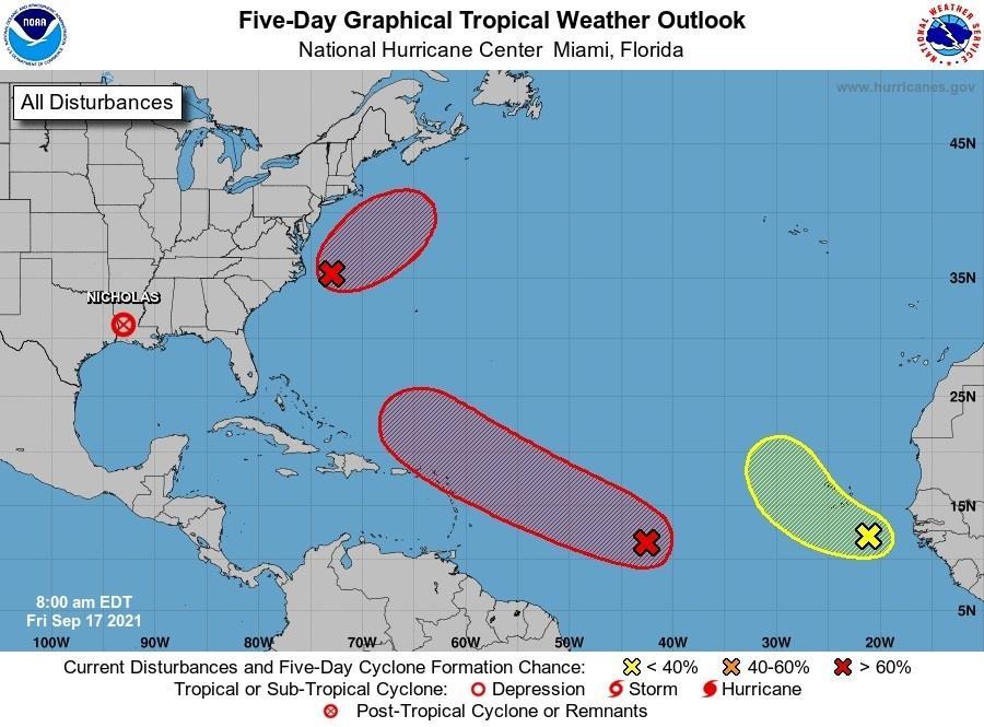 sistemas en el Atlántico